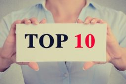 Top 10 Ways To Save Big In The Workplace